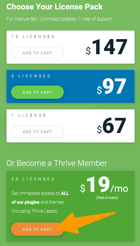 Thrive-Leads Pricing
