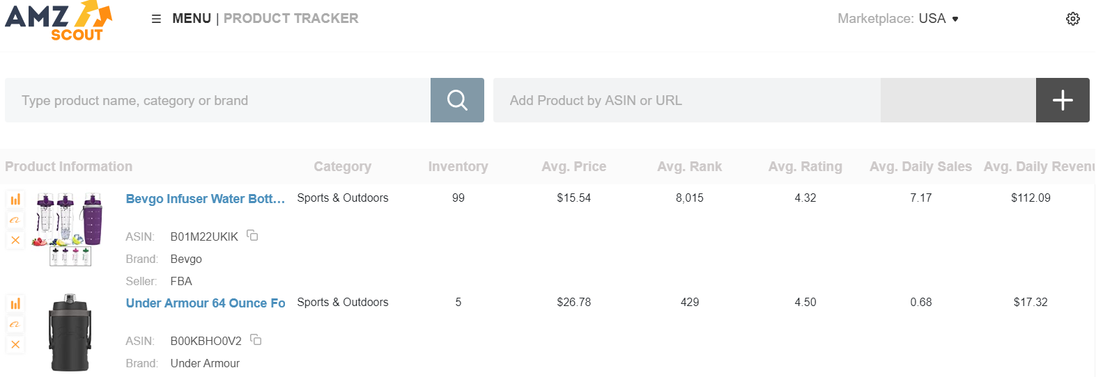 AMZscout Product Tracker