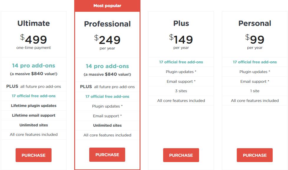 WP Affiliate Platform vs Affiliate Royale - WP Affiliate Pricing