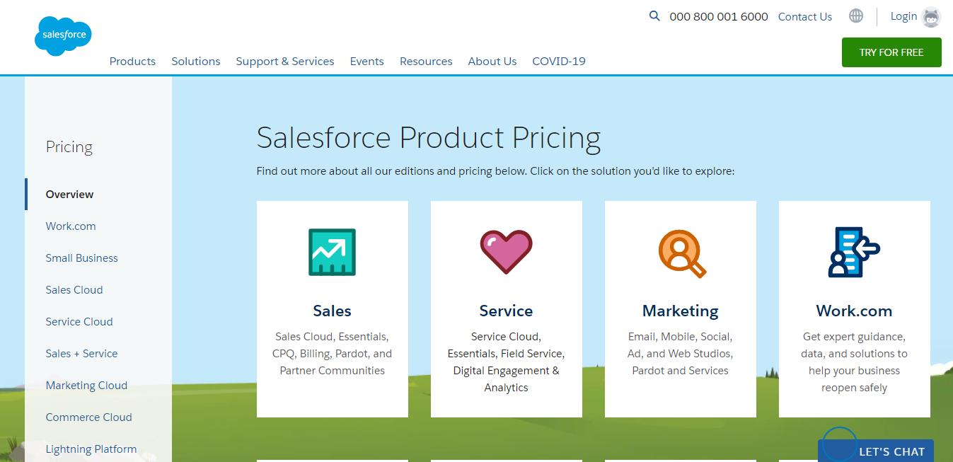 salesforce pricing comparison vs sharpspring