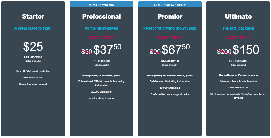 Act-Plans-Pricing