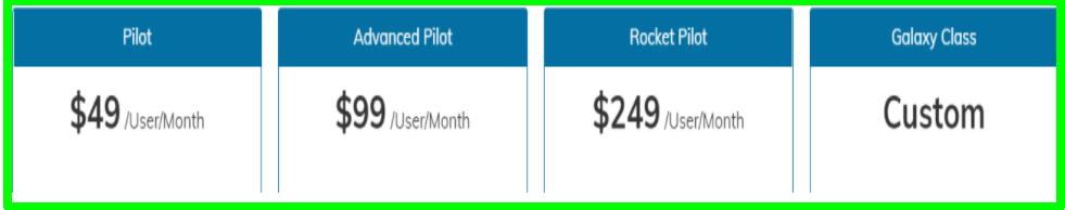 Adzooma-Pricing