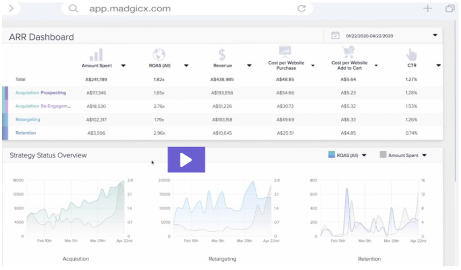 Madgicx - Dashboard