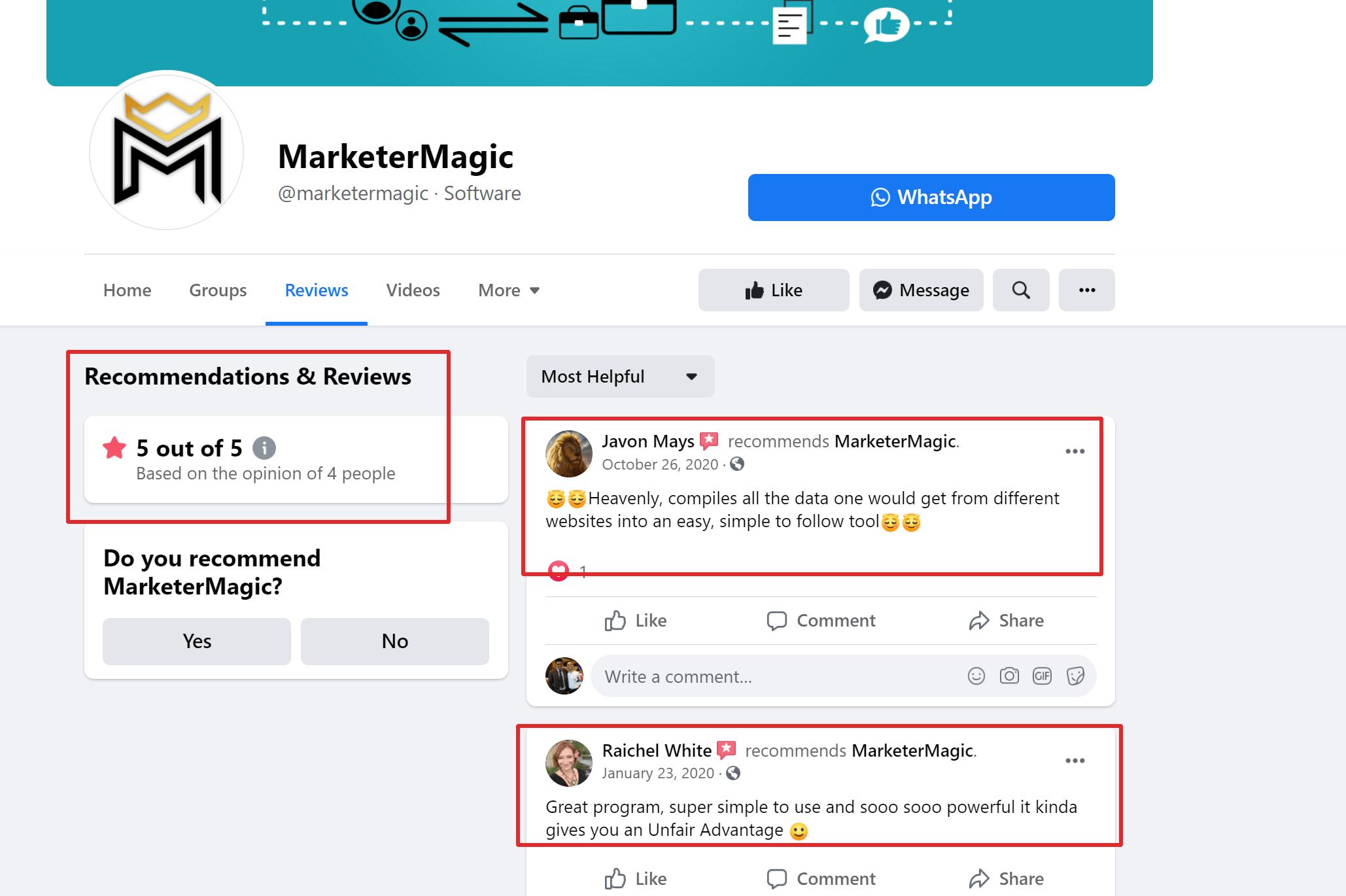 marketer Magic kevin david