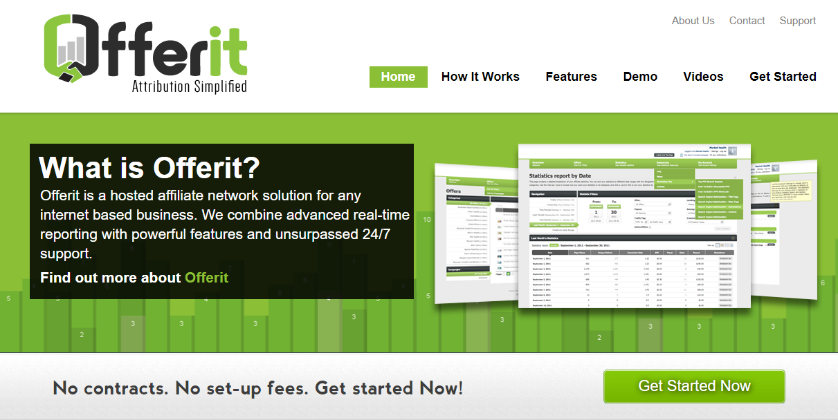 Offerit and AffiliateWP: best affiliate network