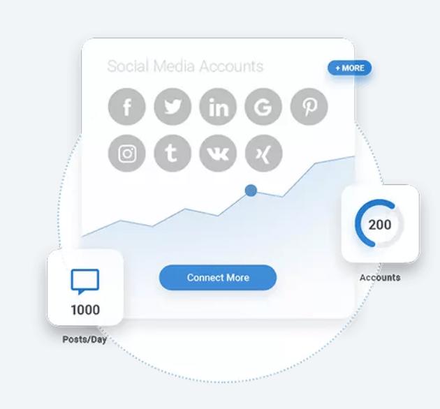 SocialPilot - Social Media Post