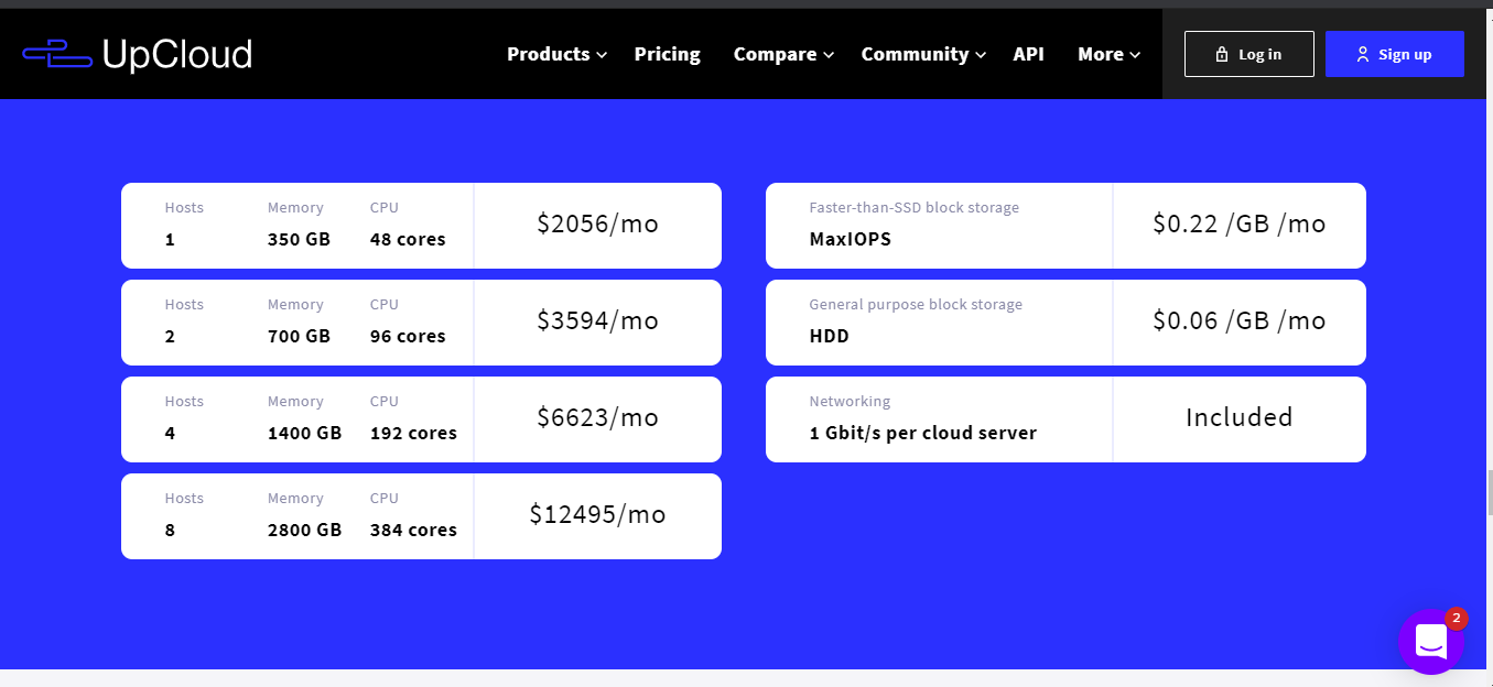 UpCloud VS Azure - UpCloud Secuity Pricing