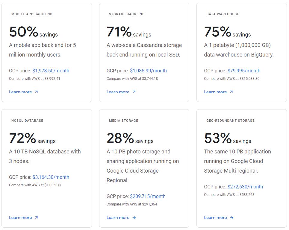 Upcloud vs Google Cloud Platform - Google Cloud Platform Pricing