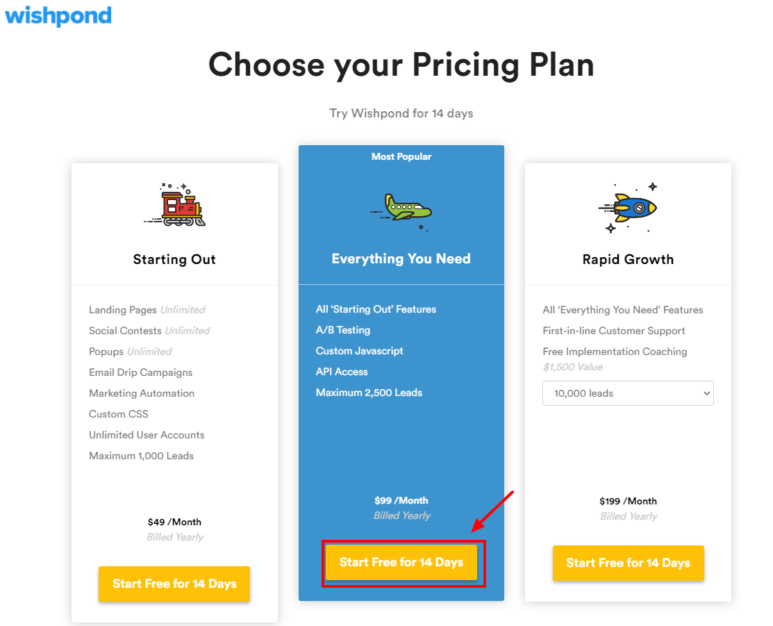 Wishpond Pricing