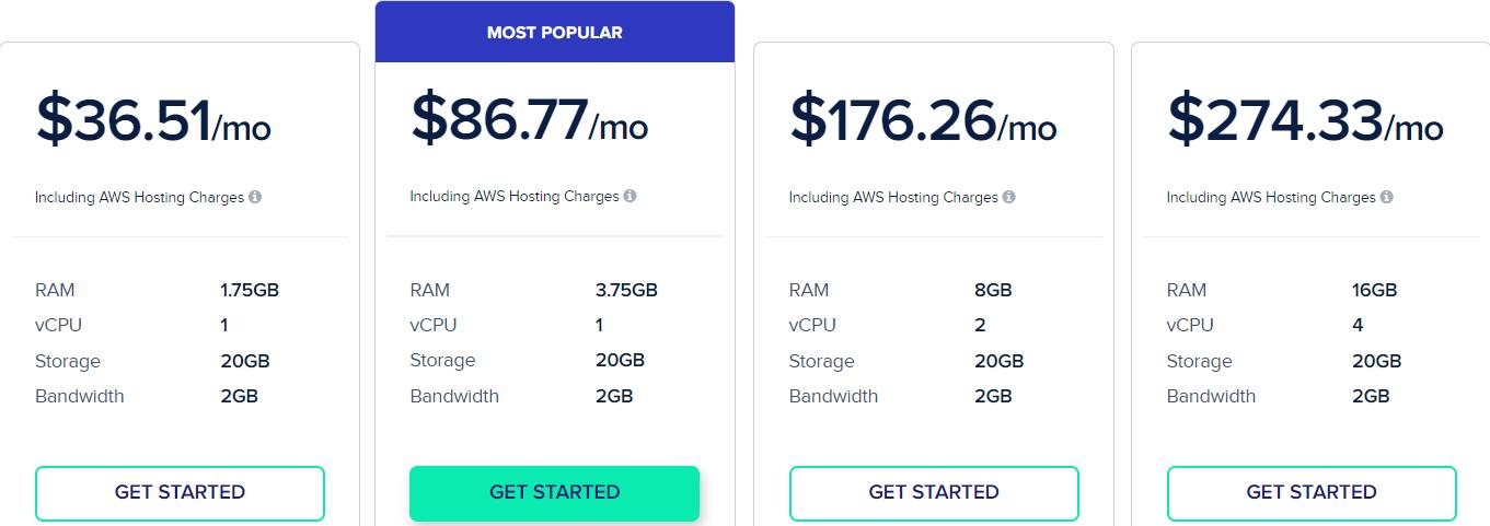 AWS-Price