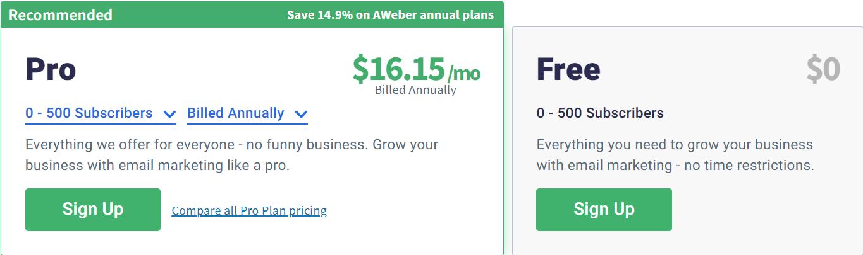 Aweber-Price