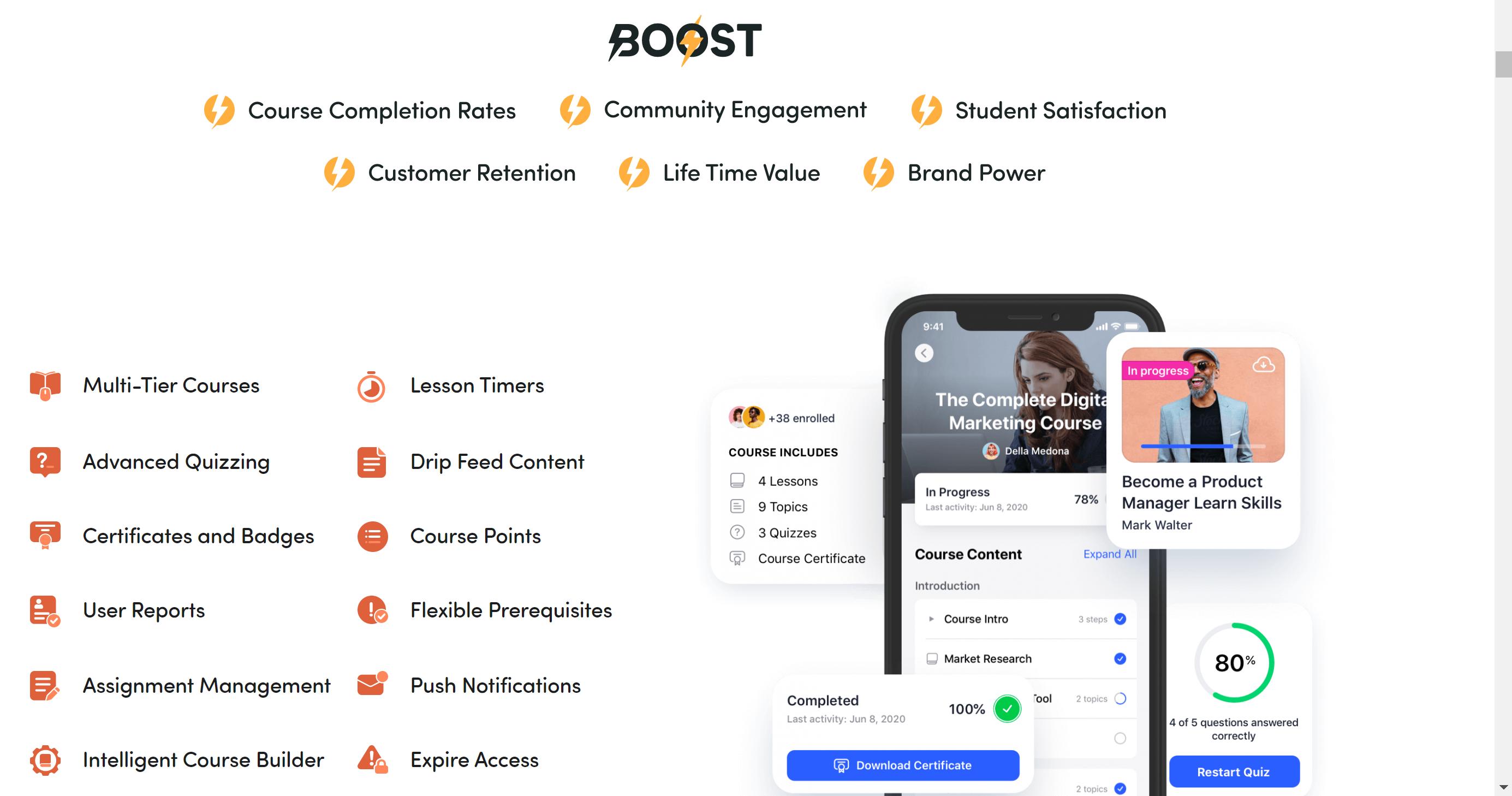 Buddyboss App features