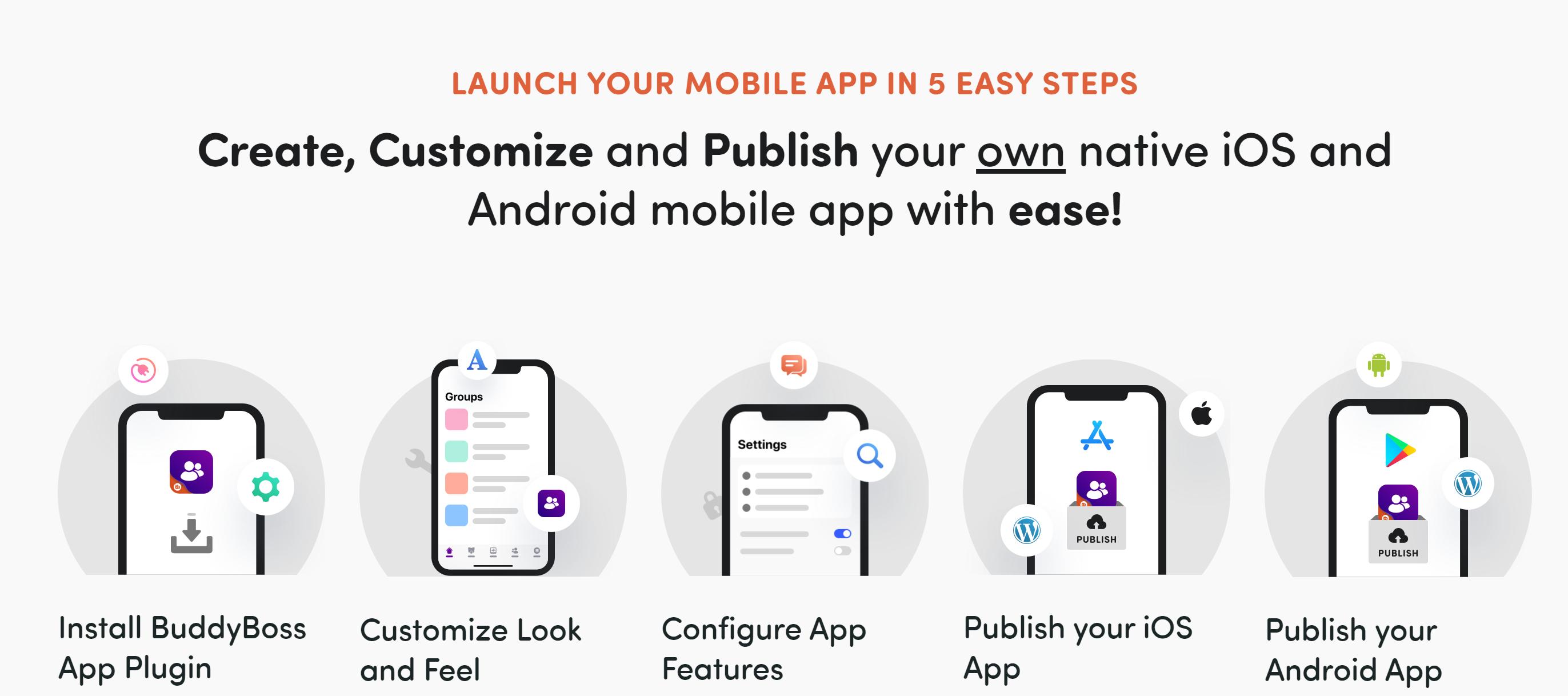 Buddyboss app review mobile app