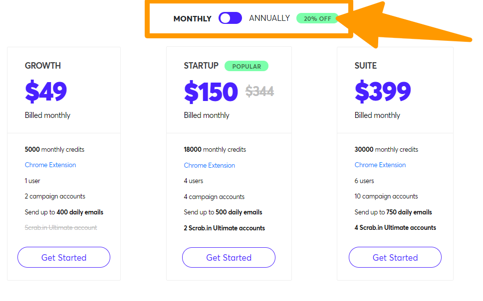 FindThat Pricing - Find Email Tool