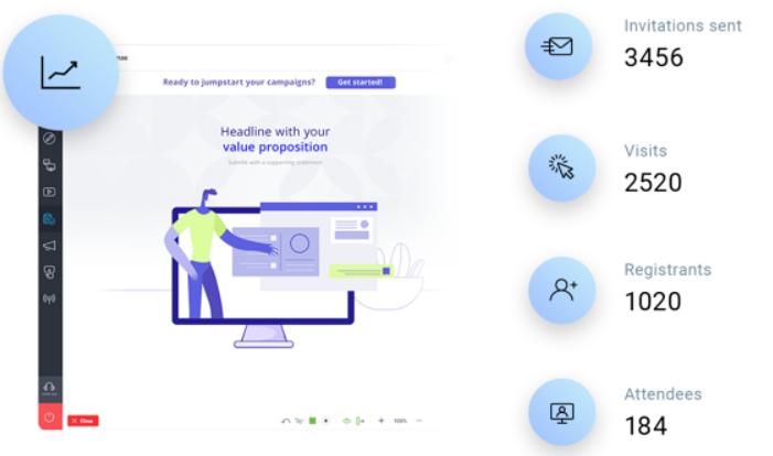 Getresponse-Convergence of the webinar