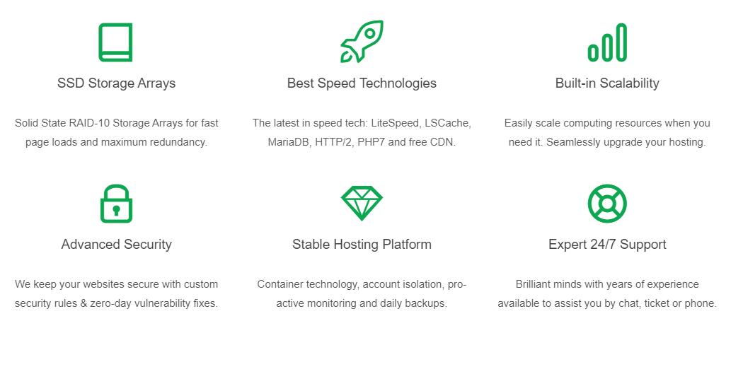 GreenGeeks - Features