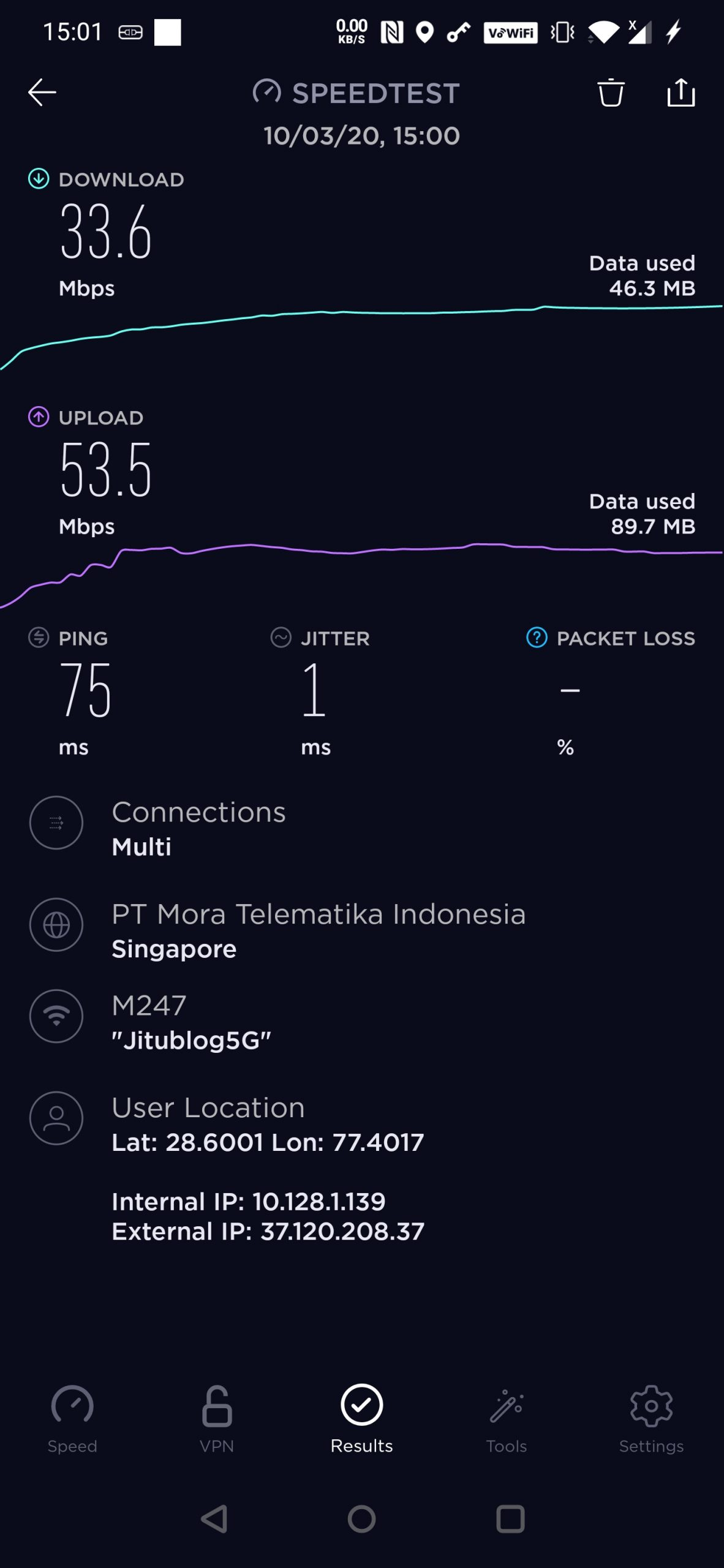 OVPN Speed test Screenshot