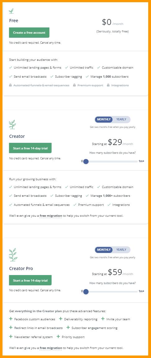 Plans-Pricing-ConvertKit