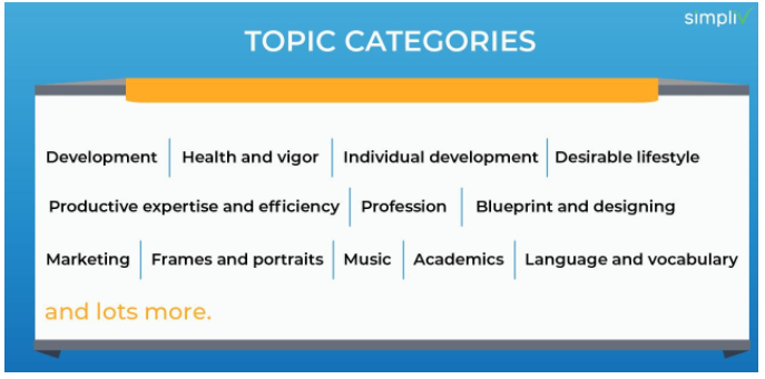 Topic Category