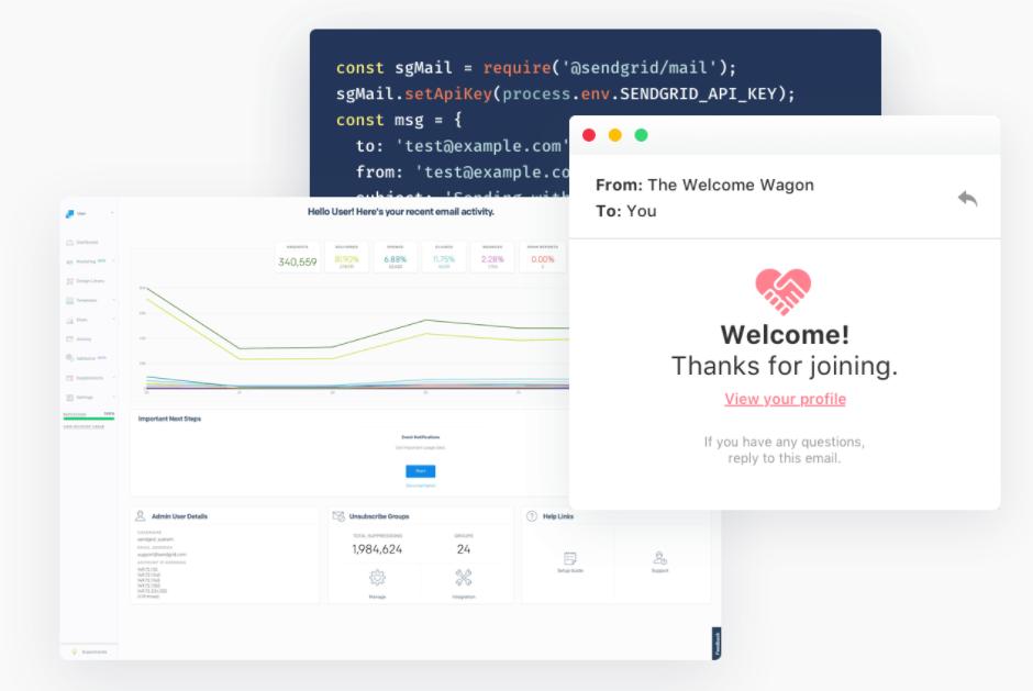 Twilio - Email-API