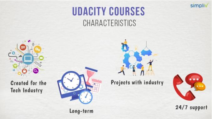 Udacity - Course
