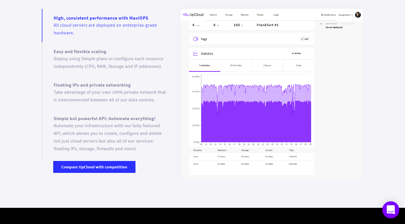 UpCloud Review - Key Feature - High Speed Performance