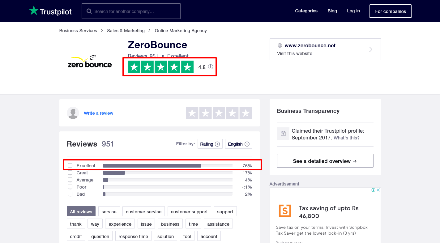 ZeroBounce-Reviews