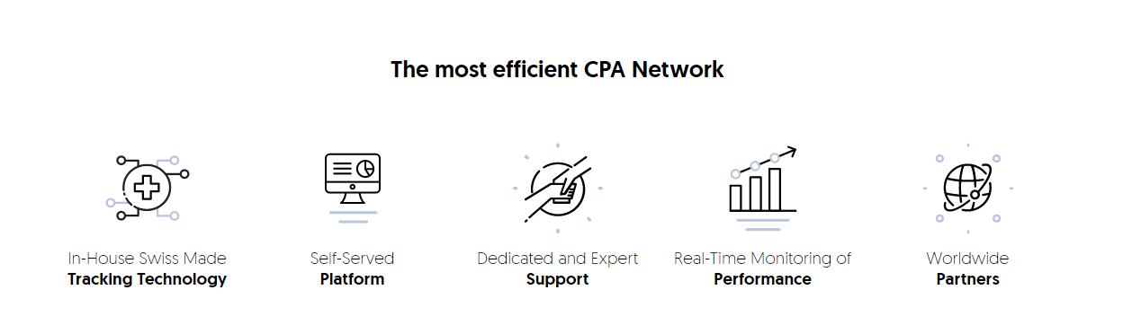 lemonads - CPA Network