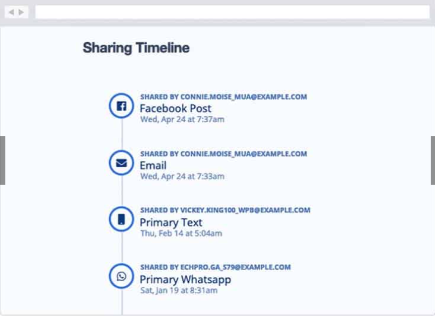 LeadDyno-Easy-Affiliate-Tracking- Sharing Timeline