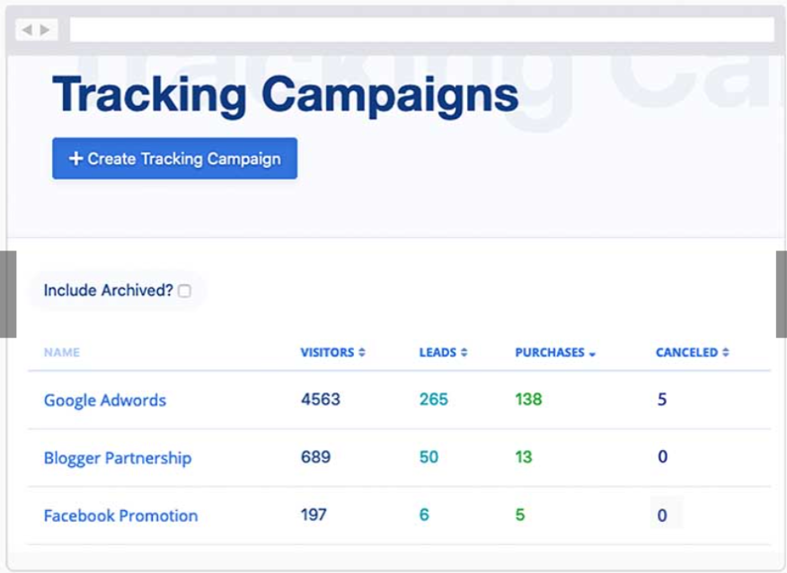 LeadDyno-Easy-Affiliate-Tracking- Tracking Campaigns