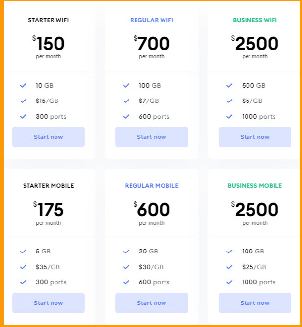 SOAX- Mobile-Proxies Pricing