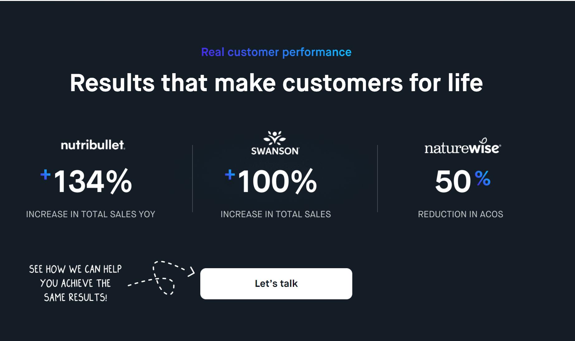 Teikametrics optimization results
