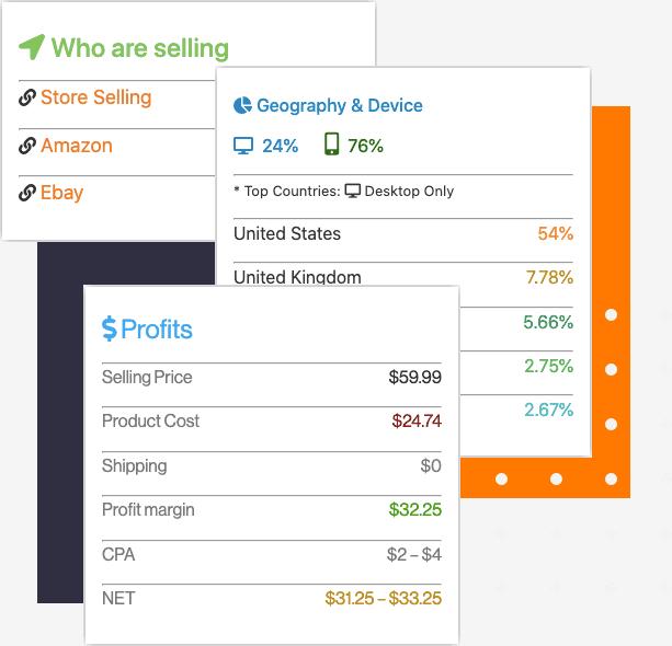 ecomlad selling