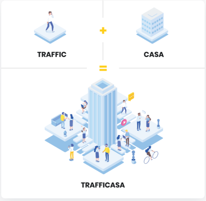 trafficasa - CPA Network Features