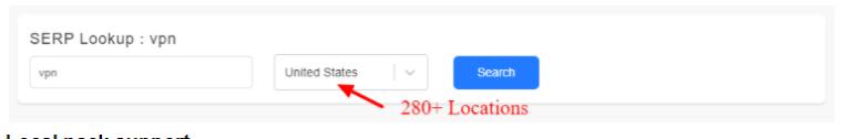 280+ Location