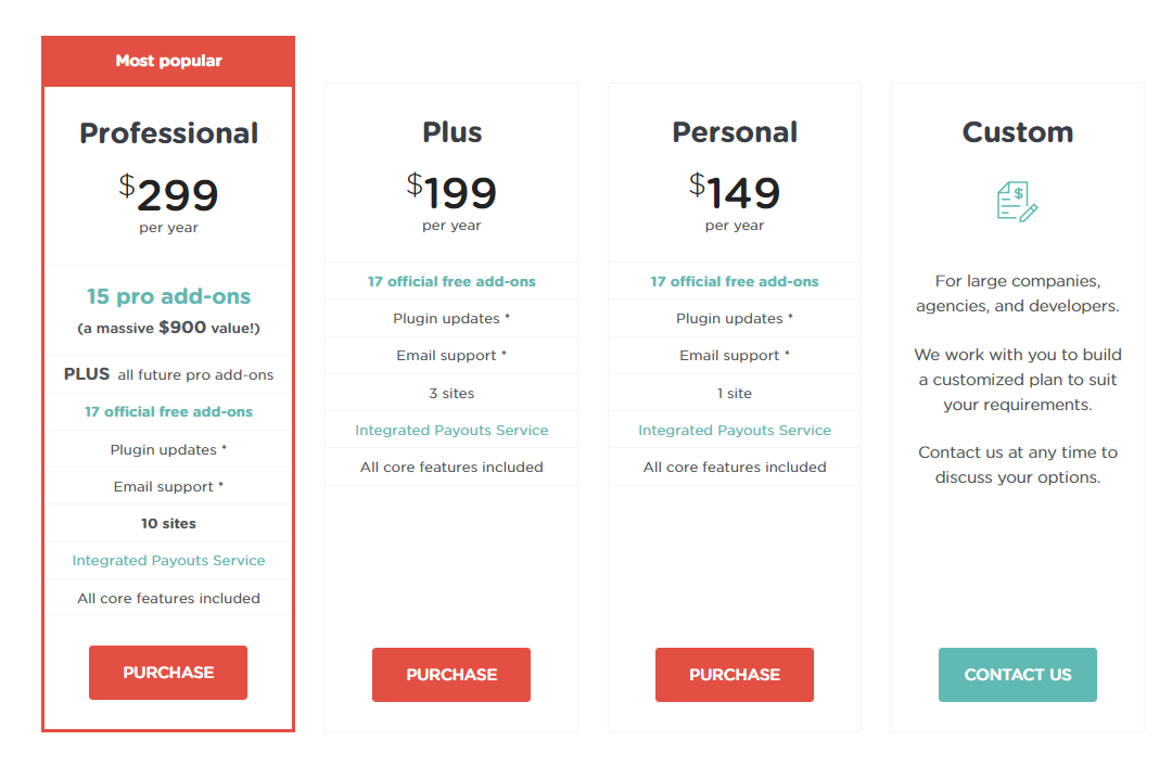 Affiliate Wp - Pricing