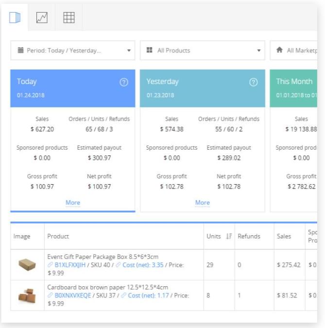 Amazon-Sellers-sellerboard - Live Dashboard