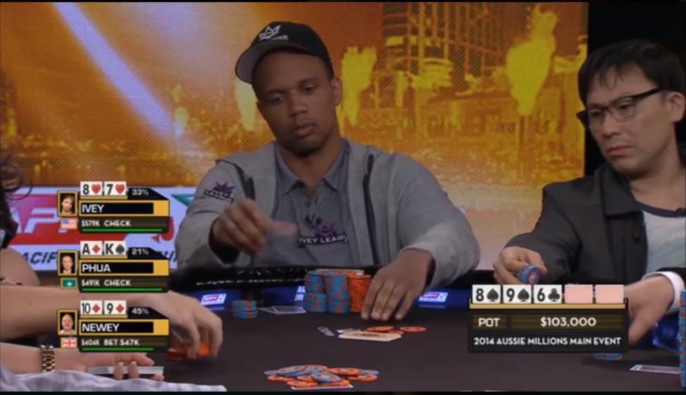 MasterClass-Phil-Ivey-Teaches Poker - Score