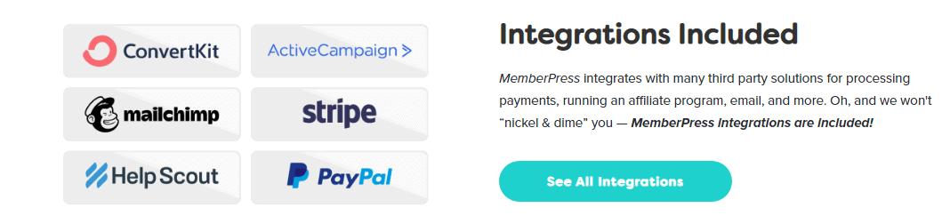Memberpress Integrations