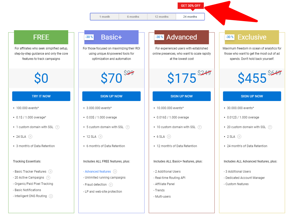 Peerclick-Ad-Tracker -Pricing