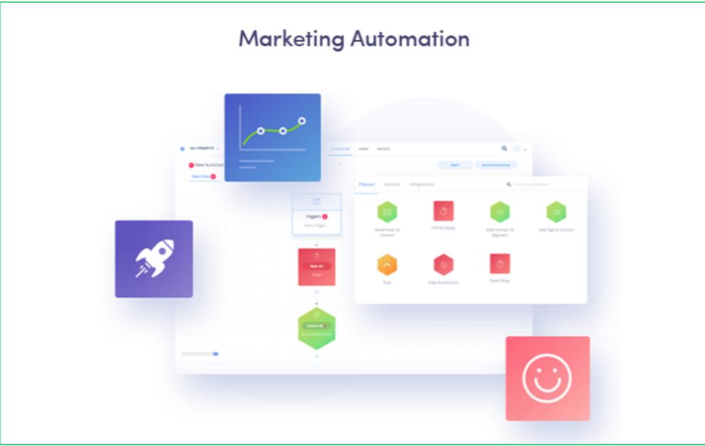 Platformly - Marketing Automation