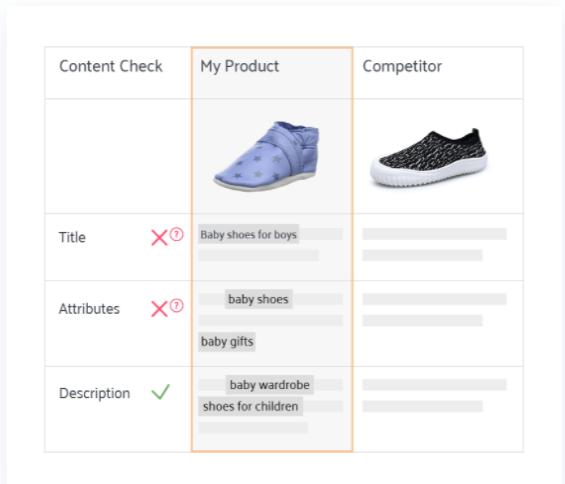 Sellics - Product Listing