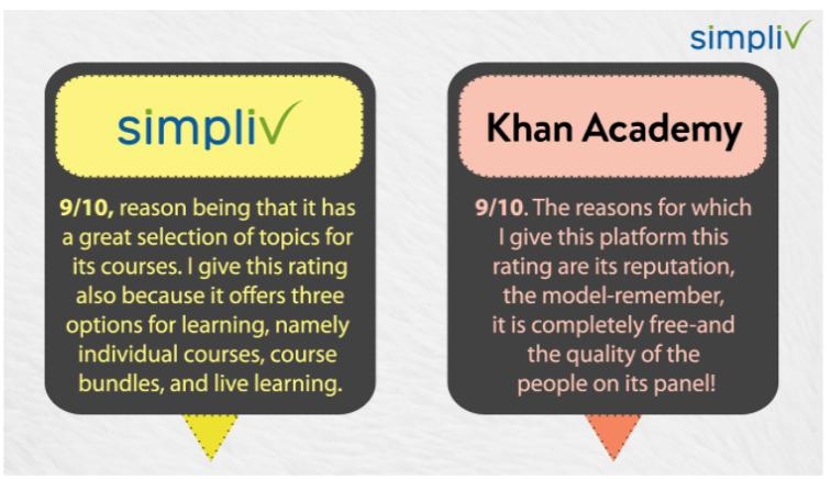 Simpliv-vs-Khan-Academy- Head To Head