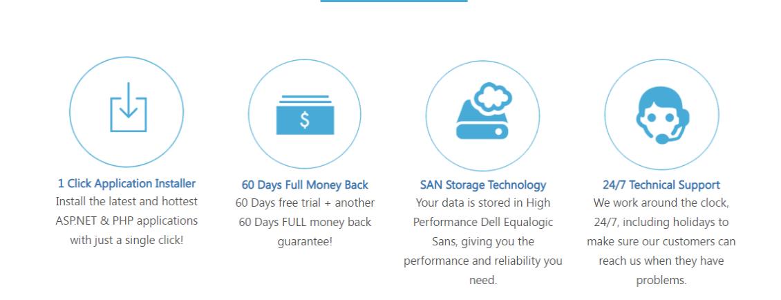SmarterASP-net- Features