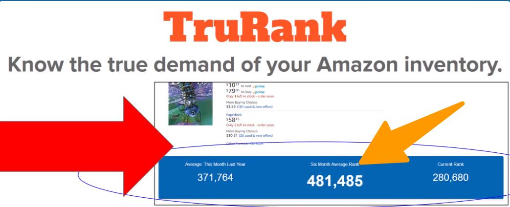 TruRank-Amazon-Result