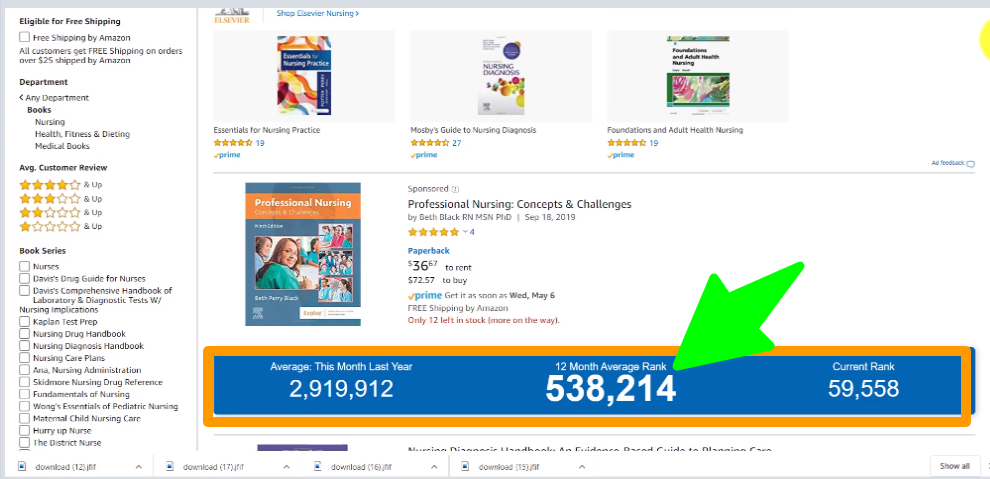 TruRank-Amazon- Stats