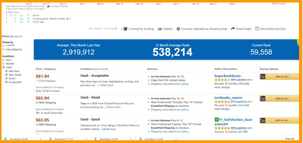 TruRank-Amazon-average-sales-rank-tool