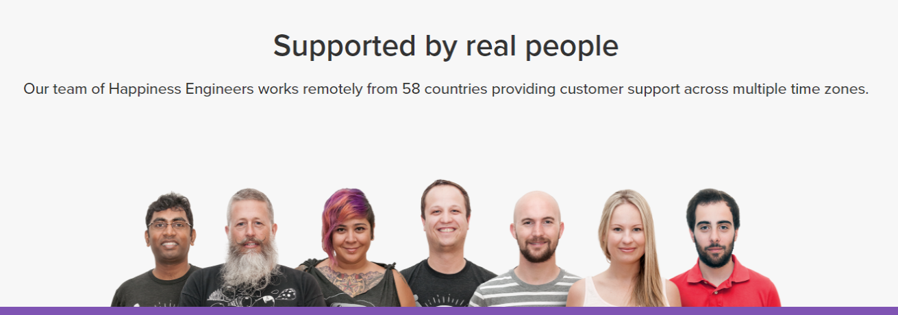 WooCommerce- Support Team