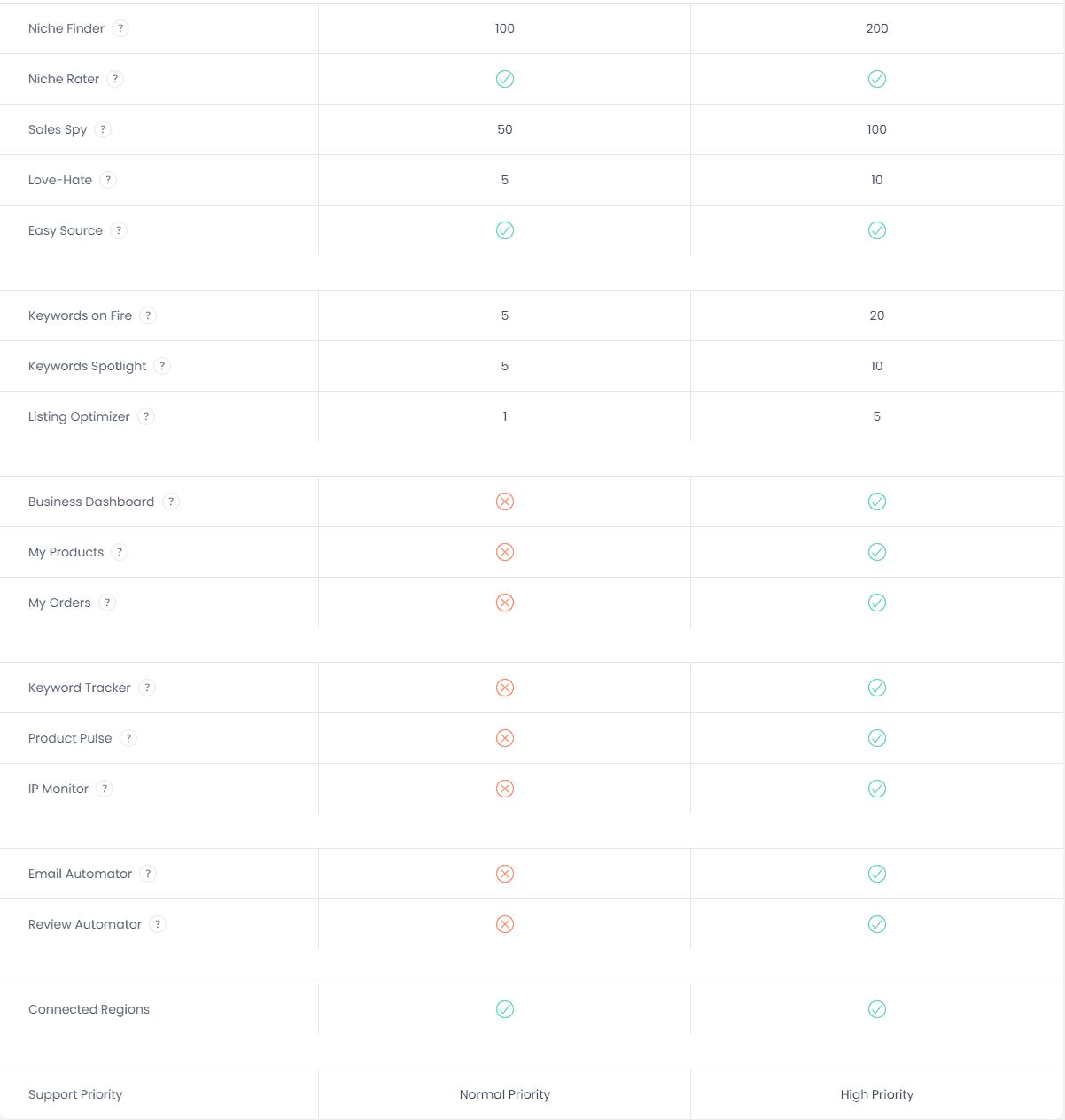 ZonGuru-Flexible-Pricing-Options