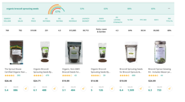 ZonGuru-Review- Organic Seeds